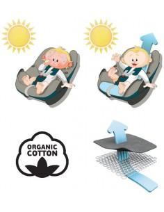 aeromoov transpirable para silla coche de bebé