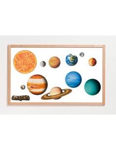 Sistema solar Magnetico